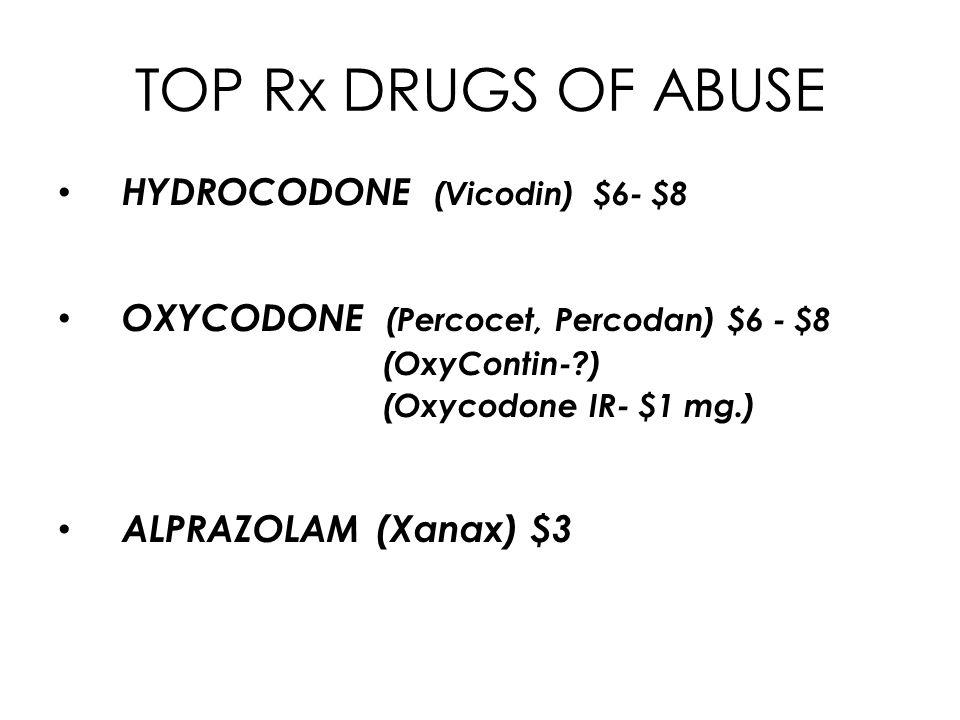 TOP Rx DRUGS OF ABUSE HYDROCODONE (Vicodin) $6- $8 OXYCODONE (Percocet, Percodan) $6 - $8 (OxyContin-?) (Oxycodone IR- $1 mg.) ALPRAZOLAM (Xanax) $3
