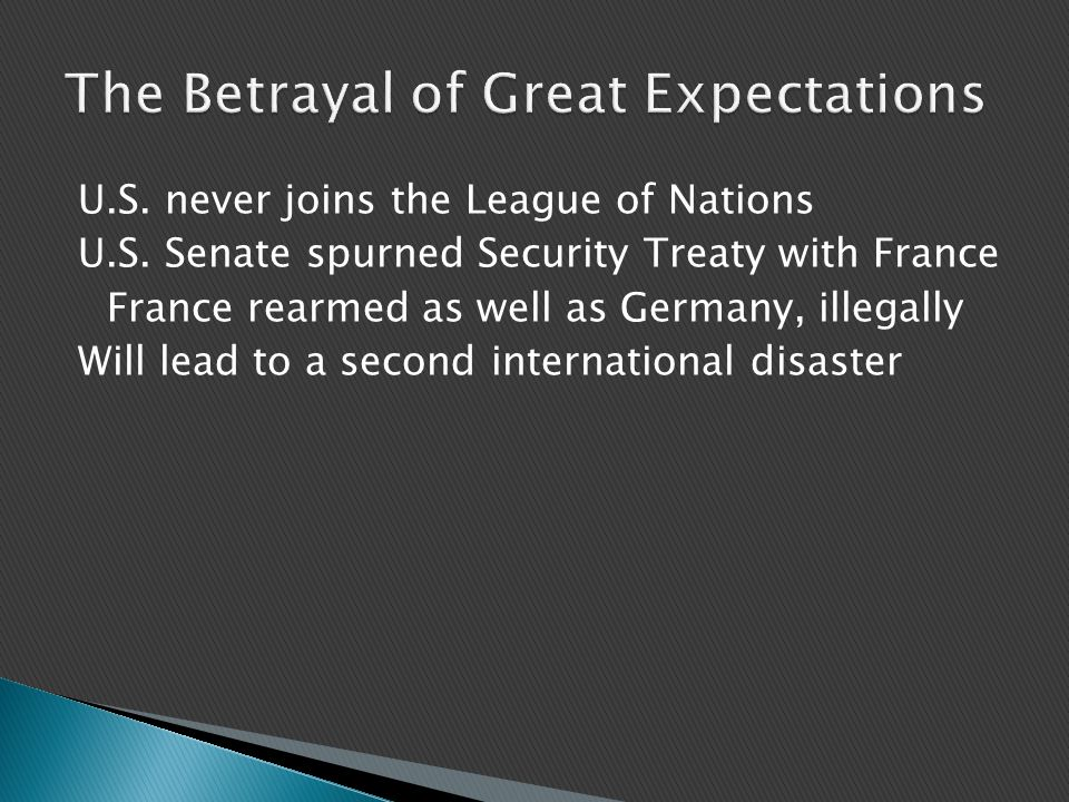 U.S.never joins the League of Nations U.S.
