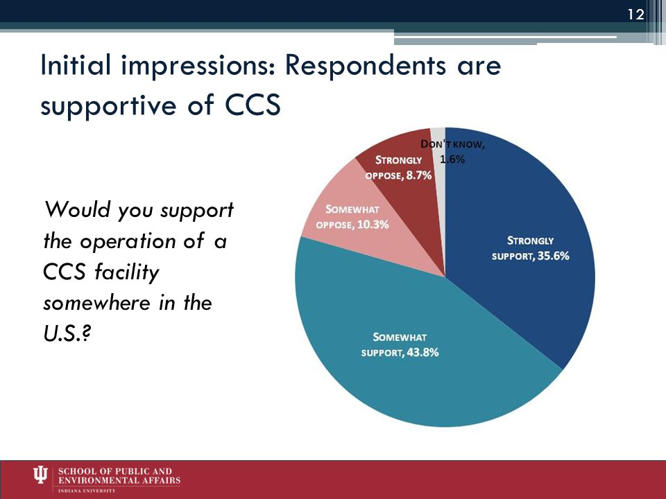 Initial impressions: Respondents are supportive of CCS Would you support the operation of a CCS facility somewhere in the U.S..