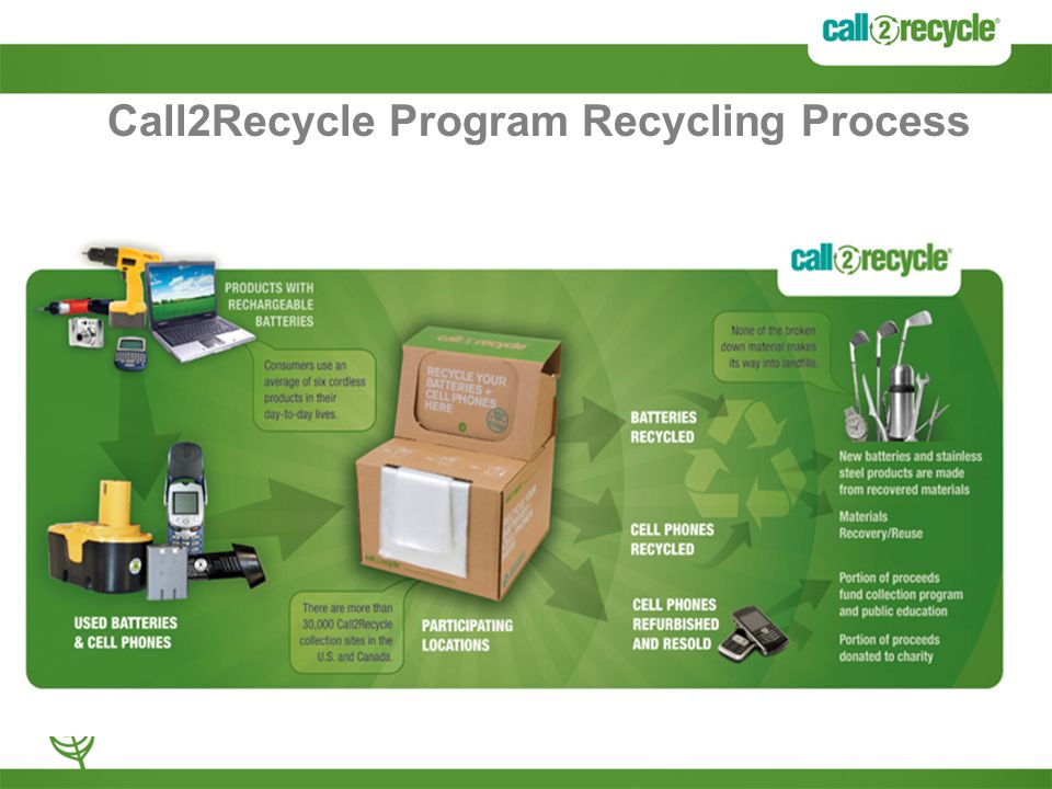 Call2Recycle Program Recycling Process