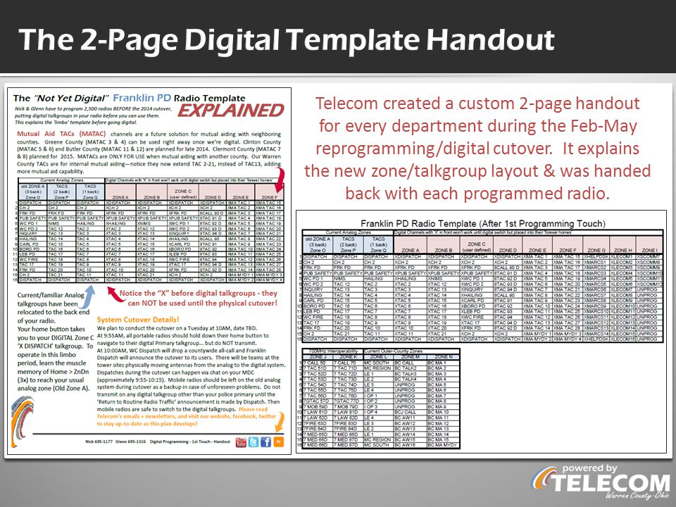 Telecom created a custom 2-page handout for every department during the Feb-May reprogramming/digital cutover. It explains the new zone/talkgroup layo