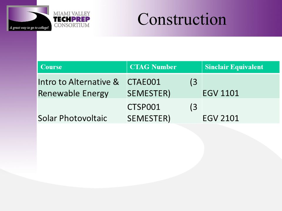 Construction CourseCTAG NumberSinclair Equivalent Intro to Alternative & Renewable Energy CTAE001 (3 SEMESTER)EGV 1101 Solar Photovoltaic CTSP001 (3 SEMESTER)EGV 2101