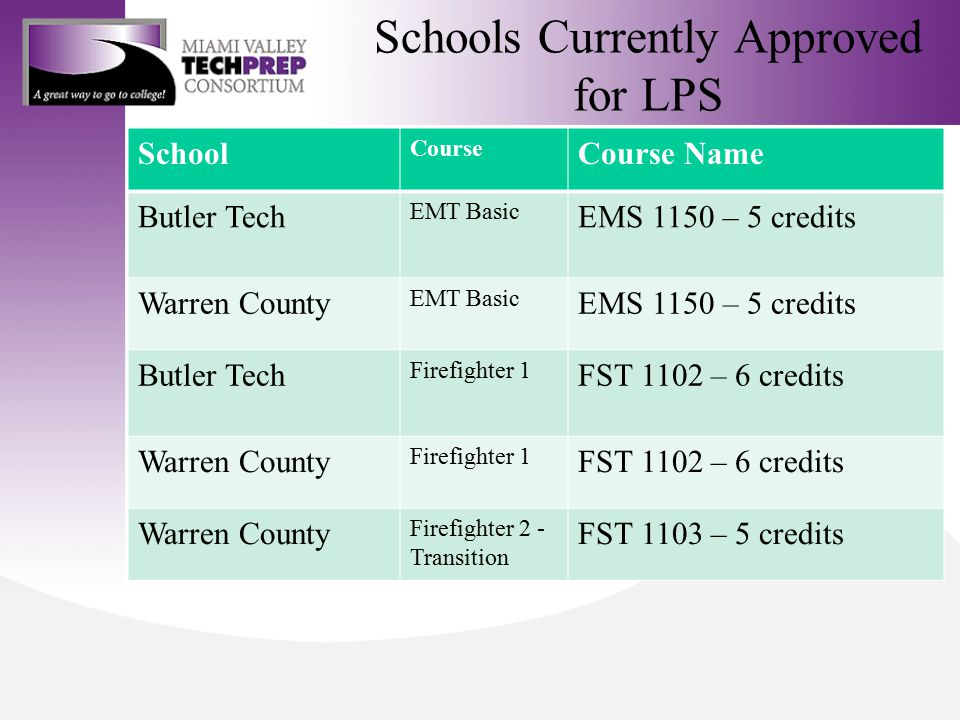 Schools Currently Approved for LPS School Course Course Name Butler Tech EMT Basic EMS 1150 – 5 credits Warren County EMT Basic EMS 1150 – 5 credits Butler Tech Firefighter 1 FST 1102 – 6 credits Warren County Firefighter 1 FST 1102 – 6 credits Warren County Firefighter 2 - Transition FST 1103 – 5 credits
