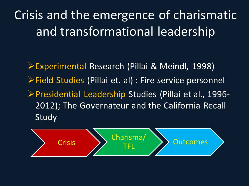 Crisis and the emergence of charismatic and transformational leadership  Experimental Research (Pillai & Meindl, 1998)  Field Studies (Pillai et. al