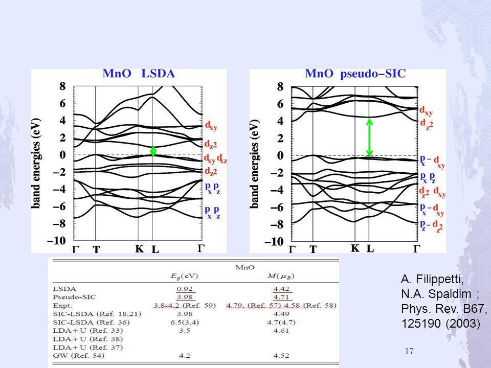A. Filippetti, N.A. Spaldim ; Phys. Rev. B67, 125190 (2003) 17