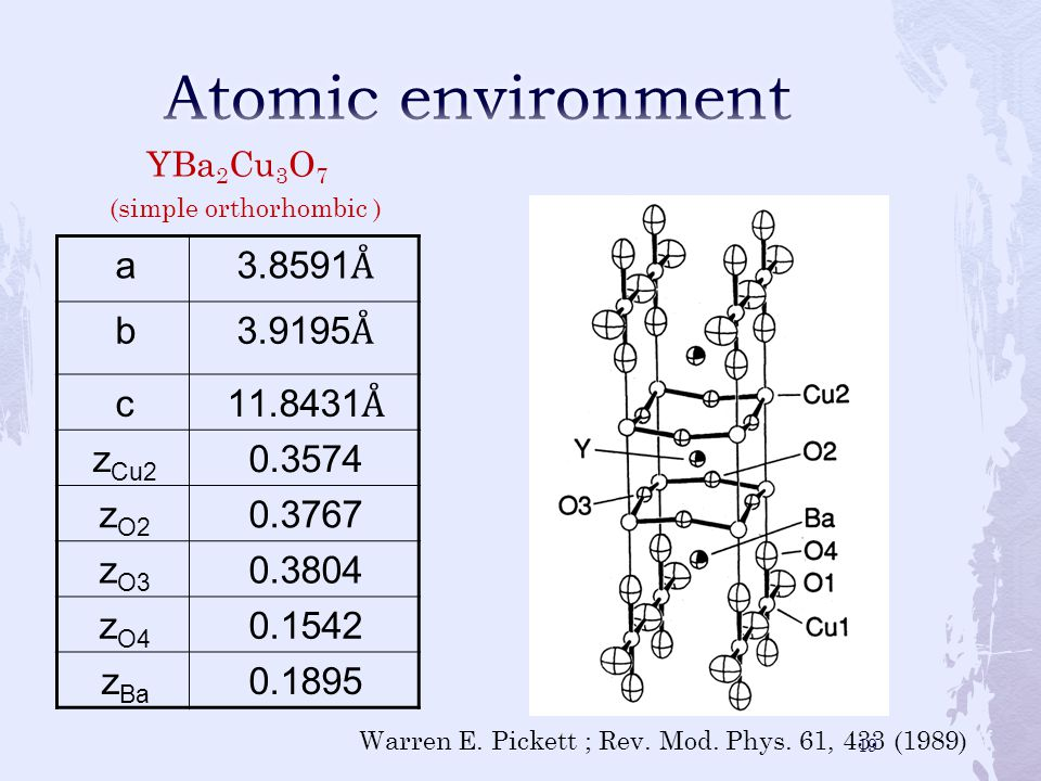 a 3.8591 Å b 3.9195 Å c 11.8431 Å z Cu2 0.3574 z O2 0.3767 z O3 0.3804 z O4 0.1542 z Ba 0.1895 YBa 2 Cu 3 O 7 Warren E.