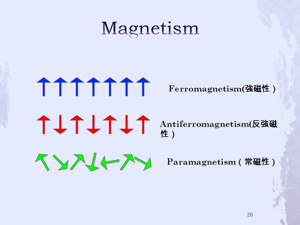 Ferromagnetism( 強磁性) Antiferromagnetism( 反強磁 性) Paramagnetism (常磁性) 20