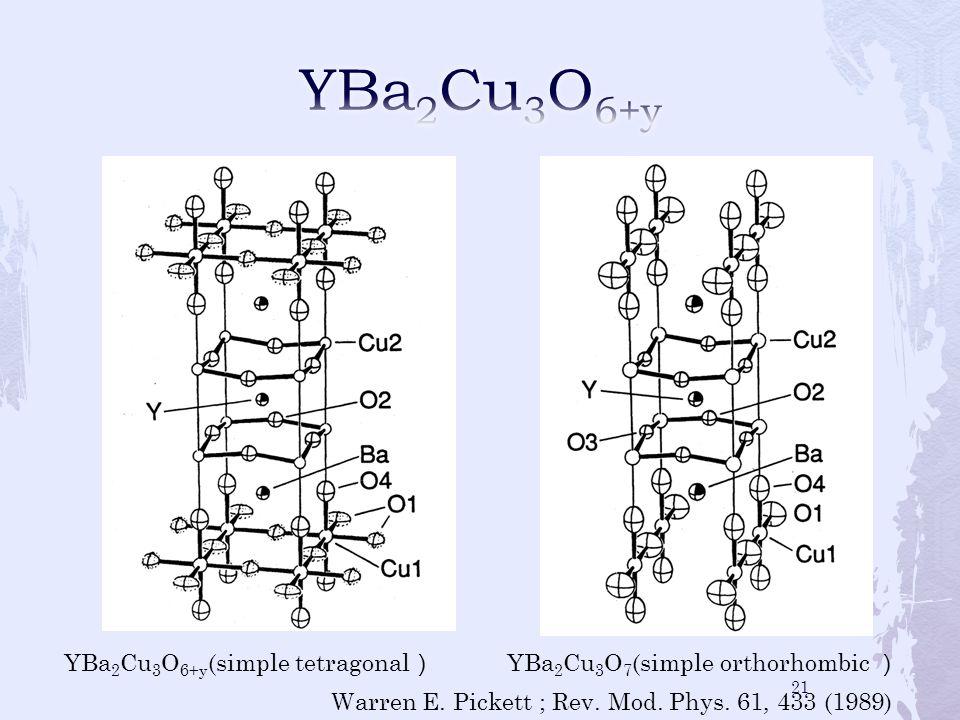 YBa 2 Cu 3 O 6+y (simple tetragonal ) YBa 2 Cu 3 O 7 (simple orthorhombic ) Warren E. Pickett ; Rev. Mod. Phys. 61, 433 (1989) 21