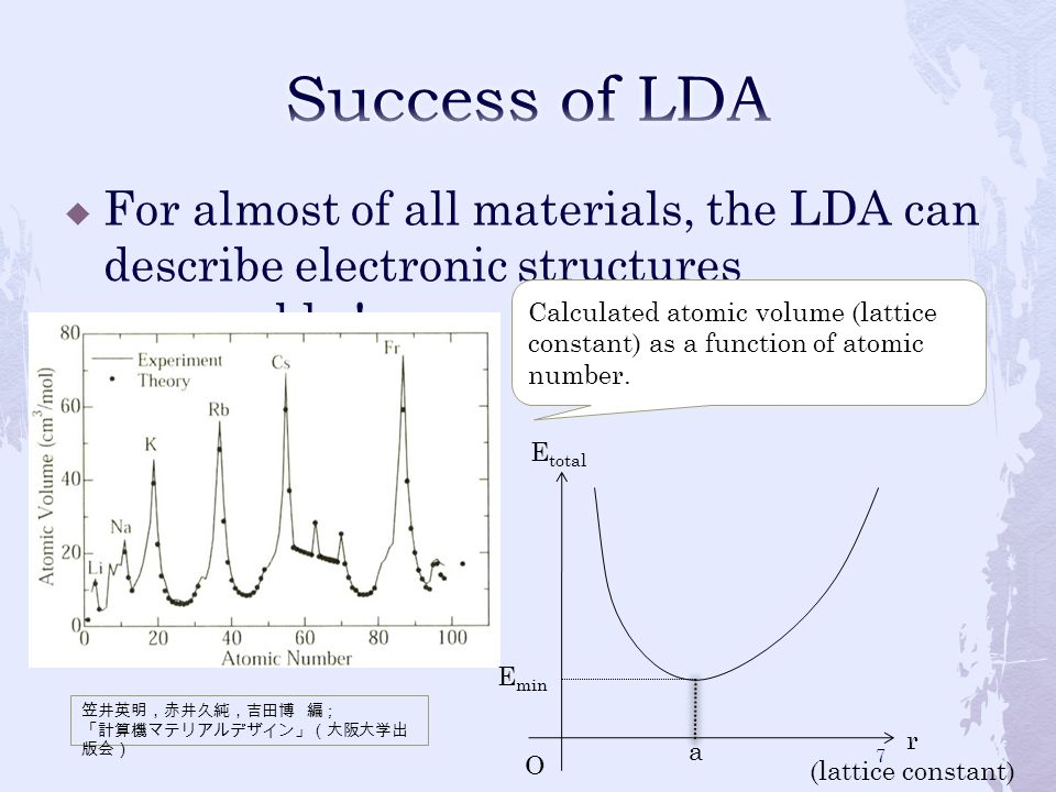  For almost of all materials, the LDA can describe electronic structures reasonably .