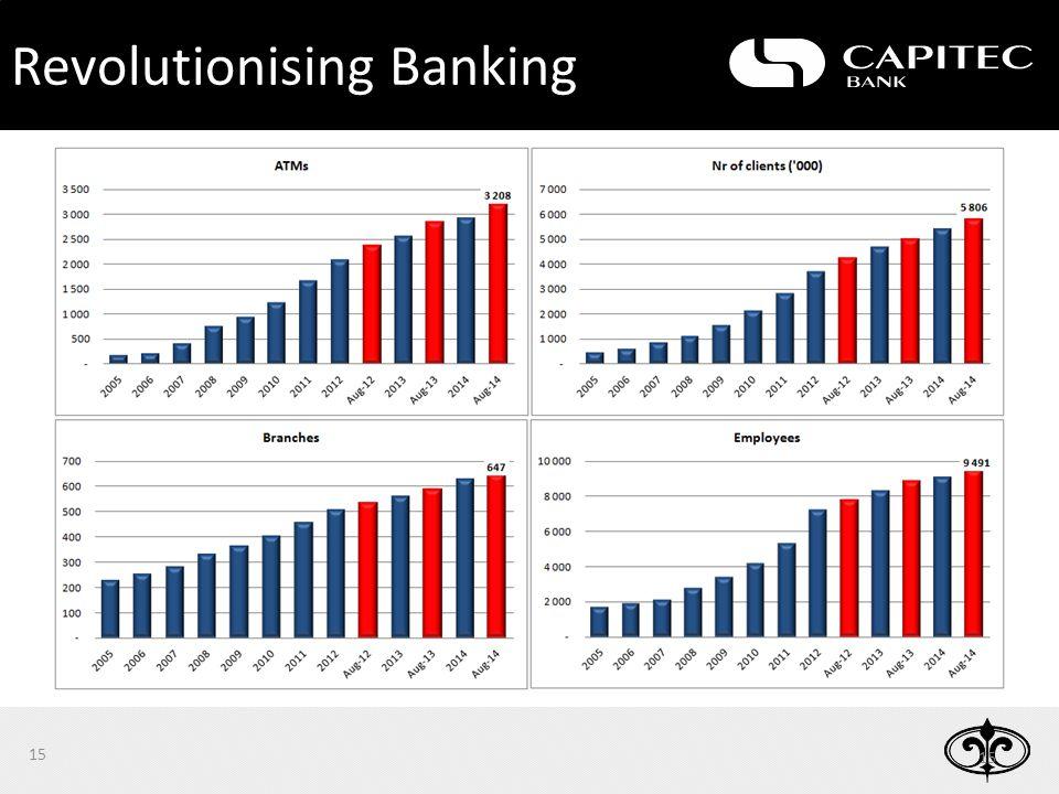 15 Revolutionising Banking