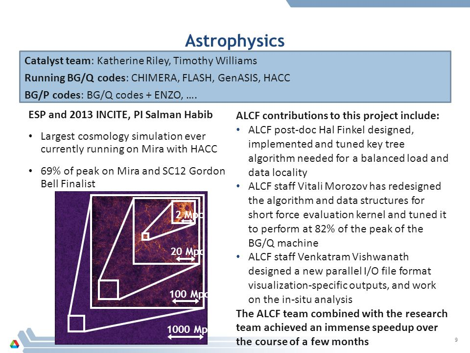 Nuclear & Particle physics ESP and 2013 INCITE PI's: Paul Mackenzie (Lattice QCD): Most accurate simulations of strong nuclear force (QCD) to date Steve Pieper, James Vary (Nuclear Structure): Largest GFMC simulation of Carbon-12 10 Catalyst team: James Osborn Running BG/Q codes: MILC, CPS, Chroma, AGFMC ALCF contributions to these project include: ALCF Staff James Osborn wrote an improved version of MILC fermion force routine giving 7x reduction in flop count and run time ALCF post-doc Heechang Na, with James Osborn, optimized MILC on BG/Q by replacing MPI communications with SPI and adding QPX routines ALCF Staff Vitali Morozov helped optimize several key routines in GFMC The ALCF team combined with the research team achieved over a factor of 2 total speedup in the MILC code