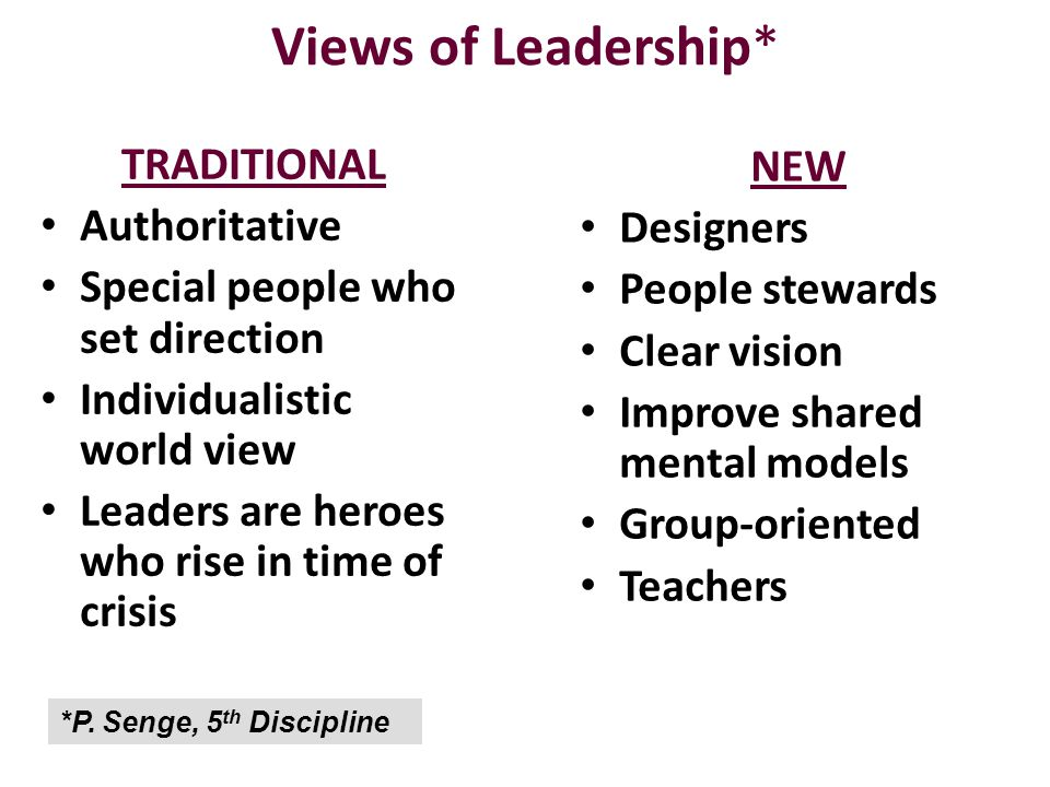 Views of Leadership* TRADITIONAL Authoritative Special people who set direction Individualistic world view Leaders are heroes who rise in time of crisis NEW Designers People stewards Clear vision Improve shared mental models Group-oriented Teachers *P.