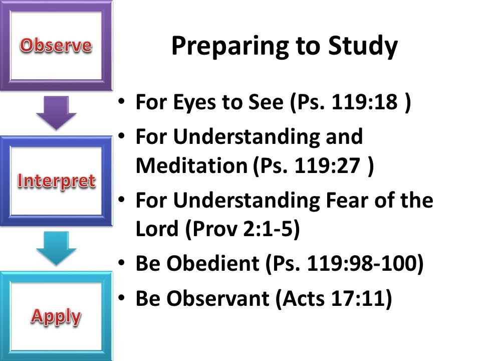 Preparing to Study For Eyes to See (Ps. 119:18 ) For Understanding and Meditation (Ps. 119:27 ) For Understanding Fear of the Lord (Prov 2:1-5) Be Obe