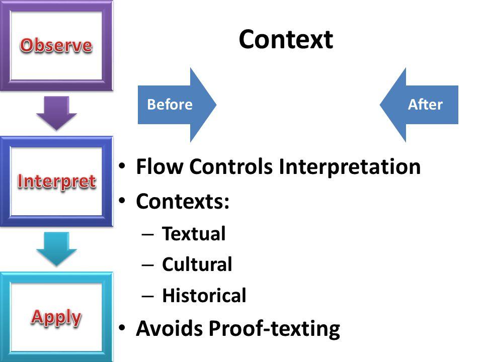 Context BeforeAfter Flow Controls Interpretation Contexts: – Textual – Cultural – Historical Avoids Proof-texting