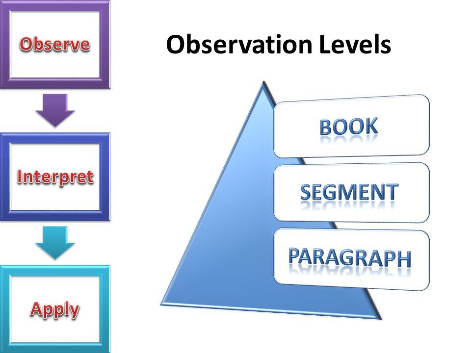 Observation Levels