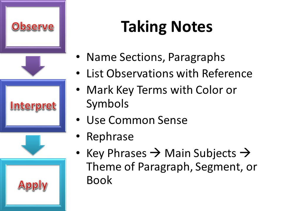 Taking Notes Name Sections, Paragraphs List Observations with Reference Mark Key Terms with Color or Symbols Use Common Sense Rephrase Key Phrases  M