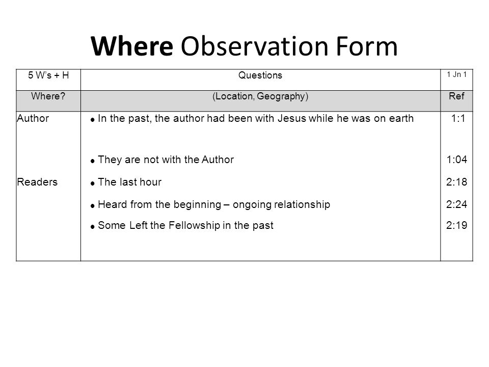 Where Observation Form 5 W's + HQuestions 1 Jn 1 Where?(Location, Geography)Ref Author  In the past, the author had been with Jesus while he was on e