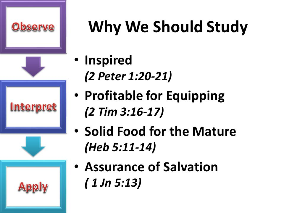 Why We Should Study Inspired (2 Peter 1:20-21) Profitable for Equipping (2 Tim 3:16-17) Solid Food for the Mature (Heb 5:11-14) Assurance of Salvation