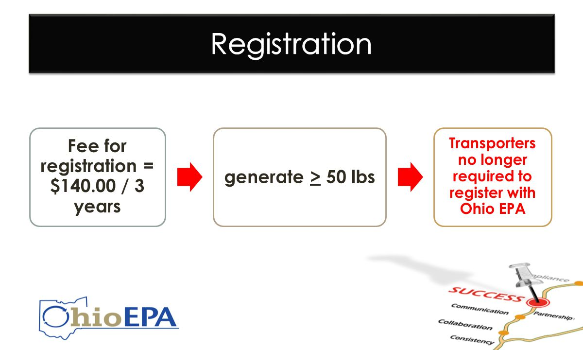 Fee for registration = $140.00 / 3 years generate > 50 lbs Transporters no longer required to register with Ohio EPA