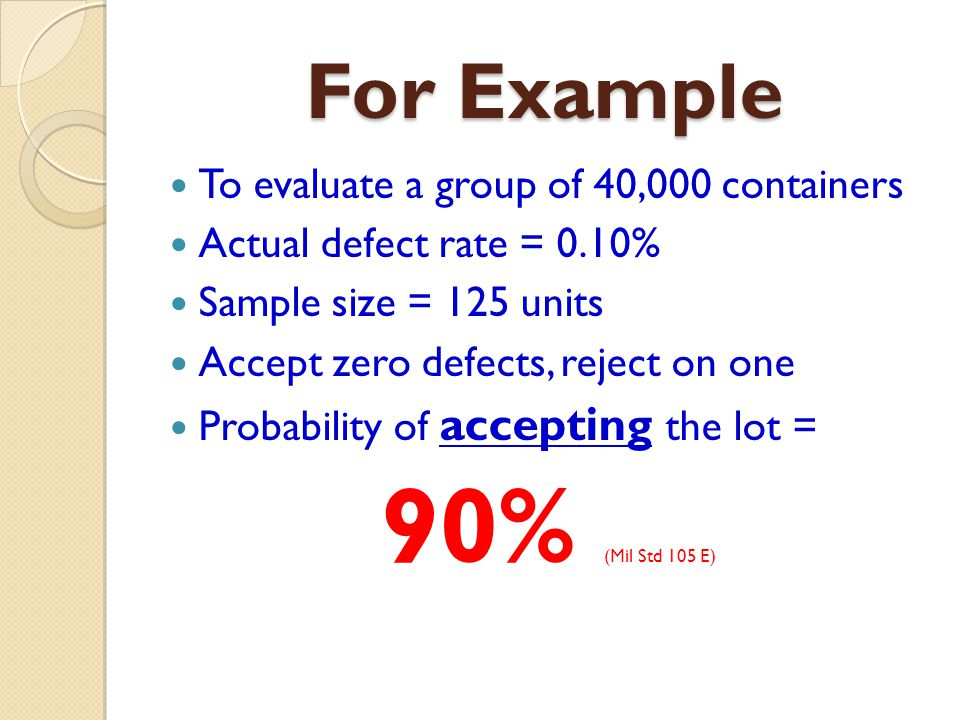 For Example To evaluate a group of 40,000 containers Actual defect rate = 0.10% Sample size = 125 units Accept zero defects, reject on one Probability