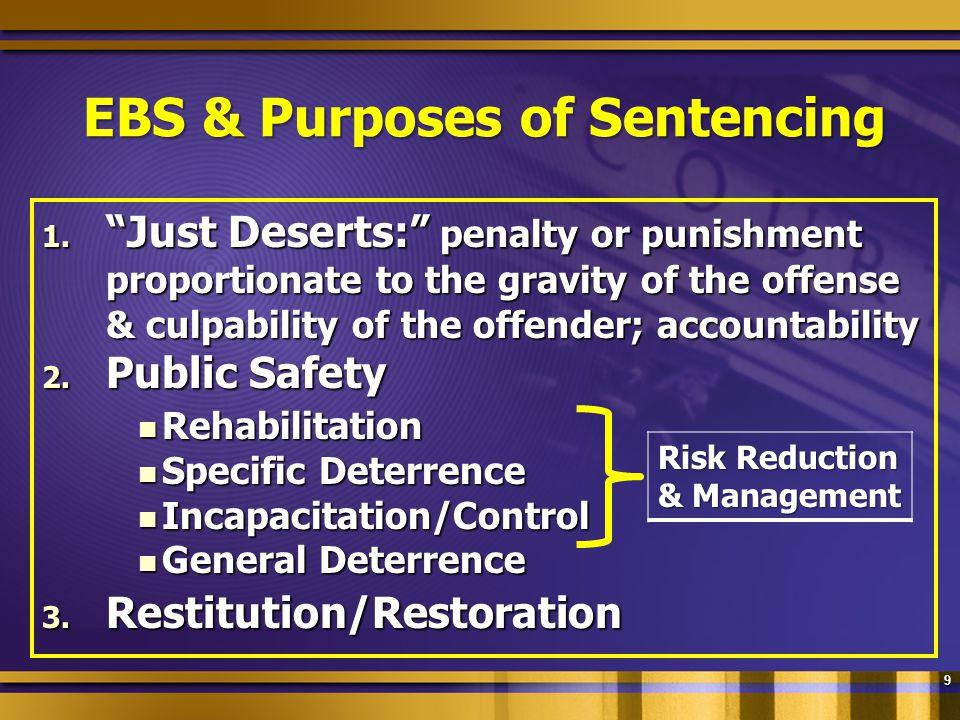 EBS & Purposes of Sentencing 1.
