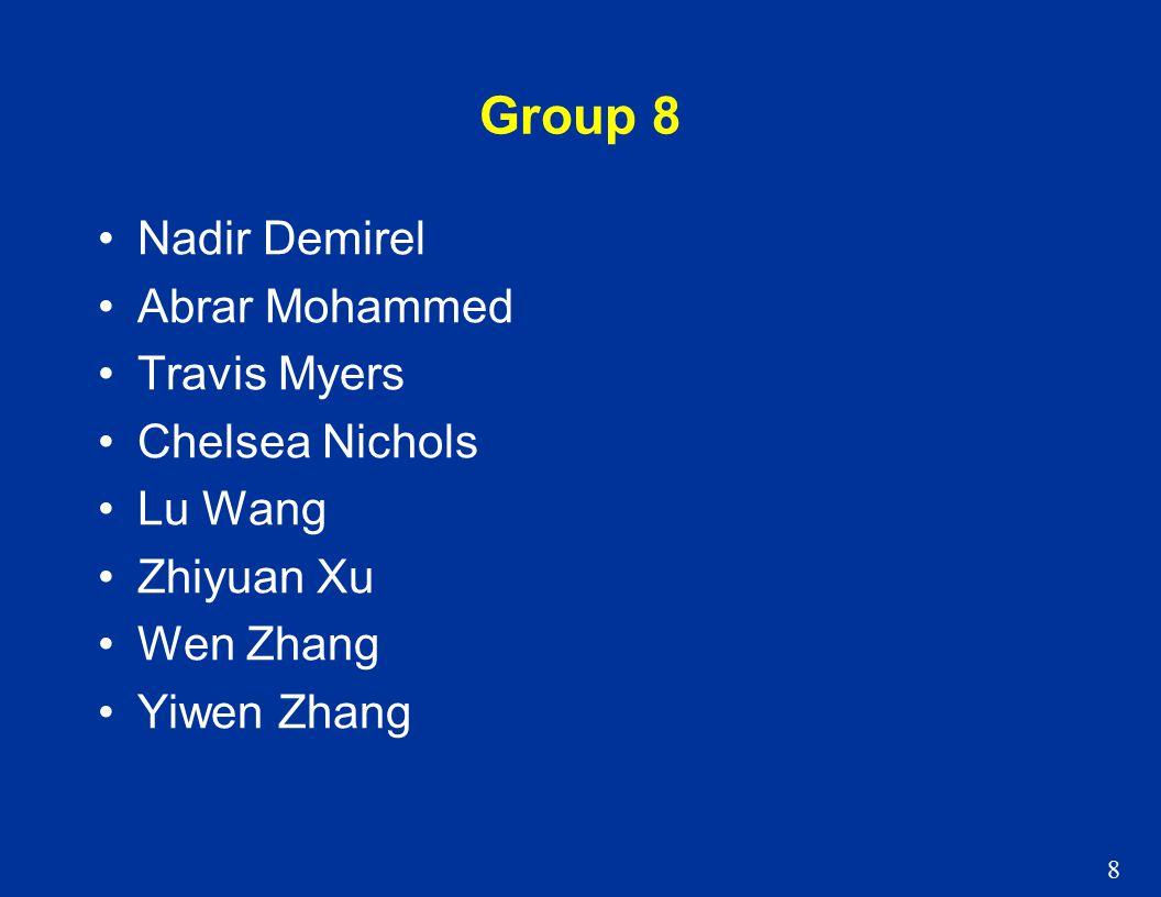 8 Group 8 Nadir Demirel Abrar Mohammed Travis Myers Chelsea Nichols Lu Wang Zhiyuan Xu Wen Zhang Yiwen Zhang