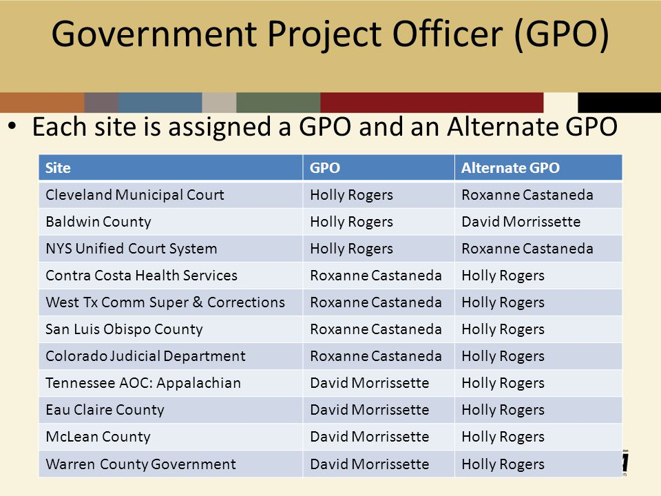 Government Project Officer (GPO) Each site is assigned a GPO and an Alternate GPO SiteGPOAlternate GPO Cleveland Municipal CourtHolly RogersRoxanne Ca