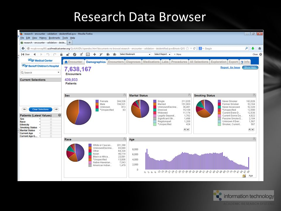 ACADEMIC RESEARCH SYSTEMS. Research Data Browser