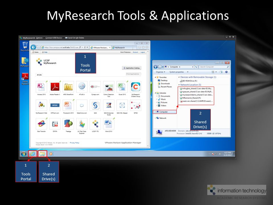 ACADEMIC RESEARCH SYSTEMS MyResearch Tools & Applications 1 Tools Portal 2 Shared Drive(s) 1 Tools Portal 2 Shared Drive(s) 0