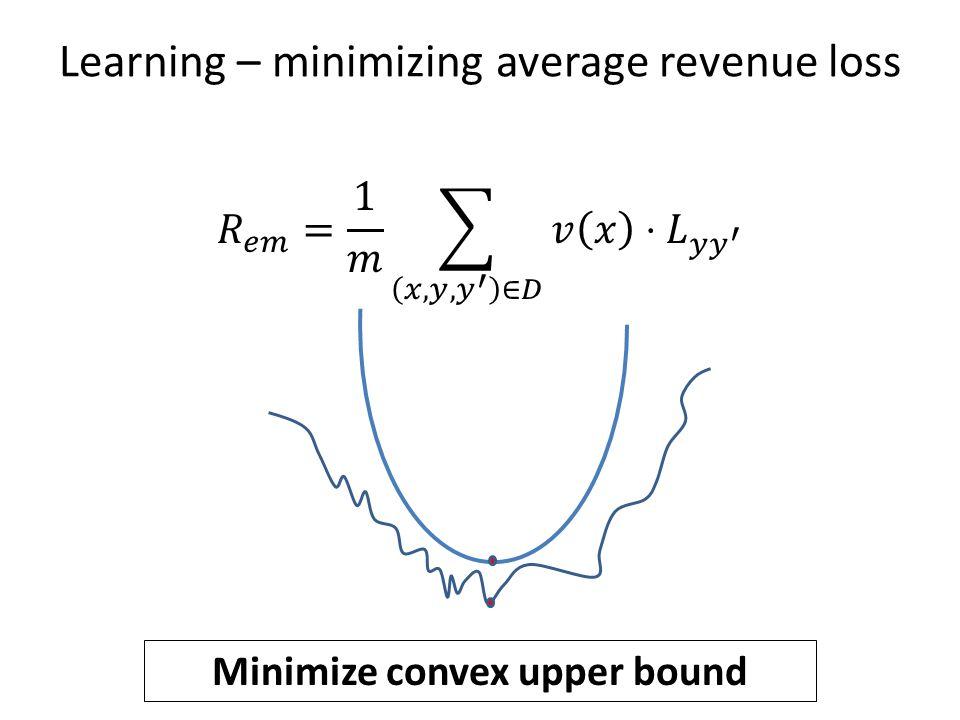 Learning – minimizing average revenue loss Minimize convex upper bound