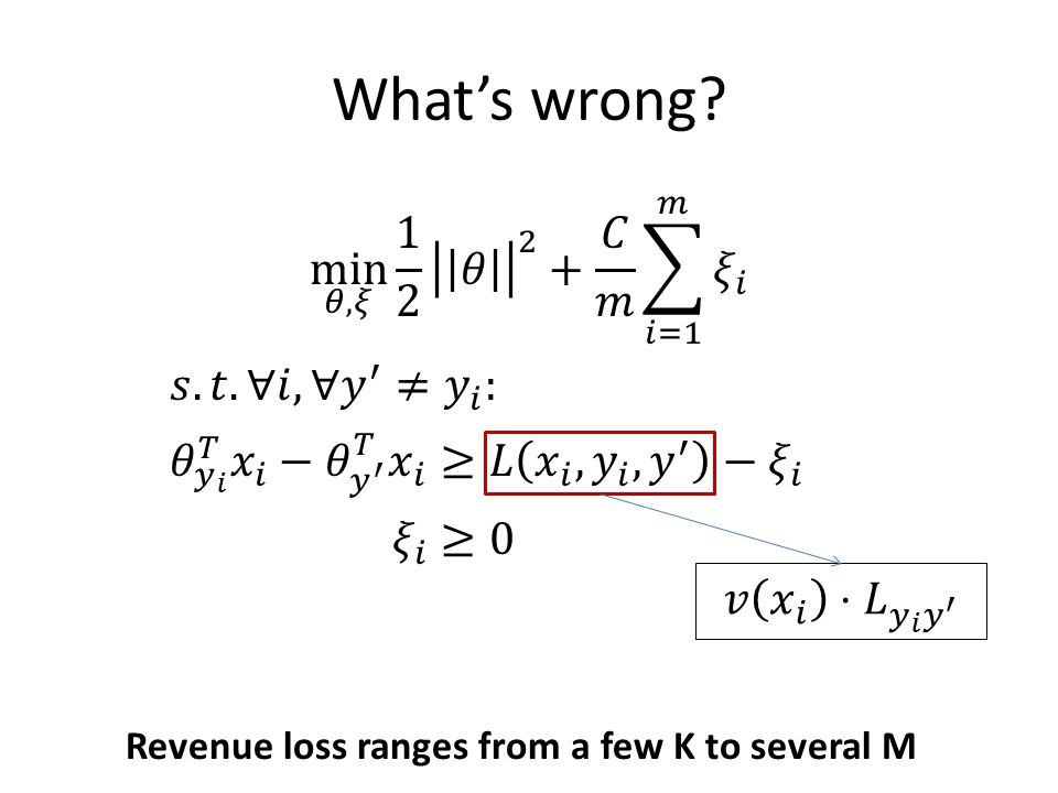 What's wrong? Revenue loss ranges from a few K to several M