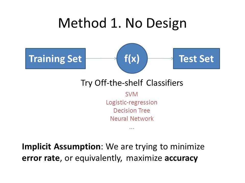 Method 1. No Design Training Set f(x) Test Set Try Off-the-shelf Classifiers SVM Logistic-regression Decision Tree Neural Network... Implicit Assumpti