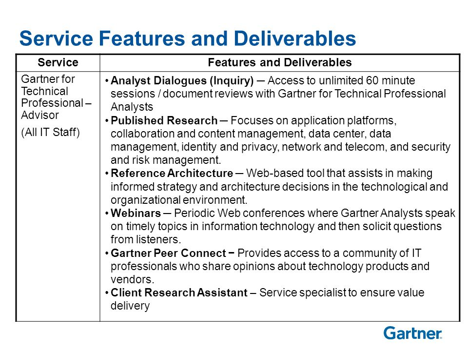 Service Features and Deliverables ServiceFeatures and Deliverables Gartner for Technical Professional – Advisor (All IT Staff) Analyst Dialogues (Inquiry) ─ Access to unlimited 60 minute sessions / document reviews with Gartner for Technical Professional Analysts Published Research ─ Focuses on application platforms, collaboration and content management, data center, data management, identity and privacy, network and telecom, and security and risk management.