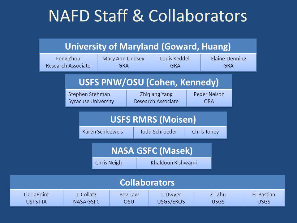 NAFD Staff & Collaborators
