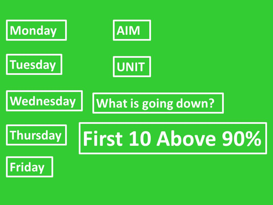 Monday Tuesday Wednesday Thursday Friday AIM UNIT What is going down? First 10 Above 90%