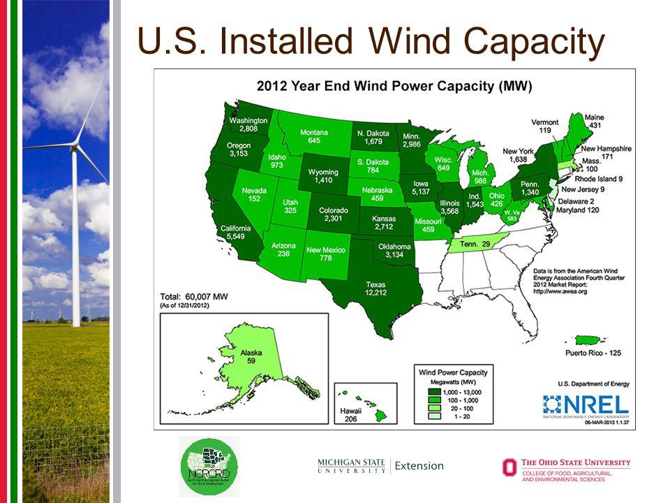 U.S. Installed Wind Capacity