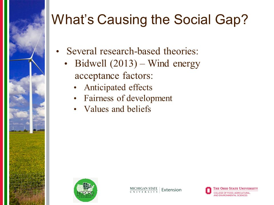 What's Causing the Social Gap? Several research-based theories: Bidwell (2013) – Wind energy acceptance factors: Anticipated effects Fairness of devel