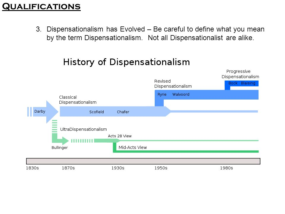3.Dispensationalism has Evolved – Be careful to define what you mean by the term Dispensationalism.