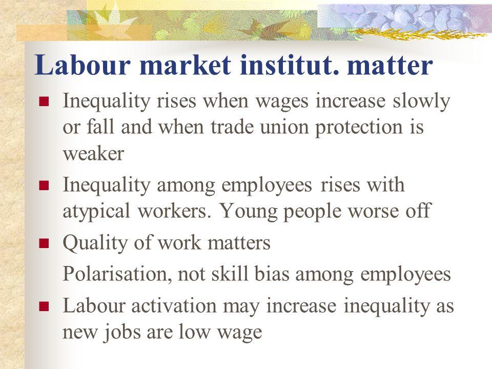 Labour market institut.