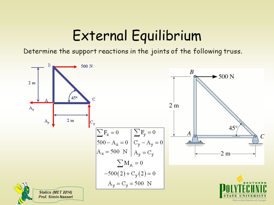Statics (MET 2214) Prof. Simin Nasseri External Equilibrium Determine the support reactions in the joints of the following truss.