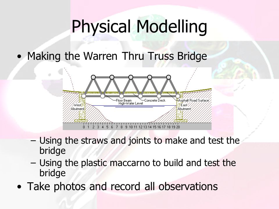 Physical Modelling Making the Warren Thru Truss Bridge –Using the straws and joints to make and test the bridge –Using the plastic maccarno to build and test the bridge Take photos and record all observations