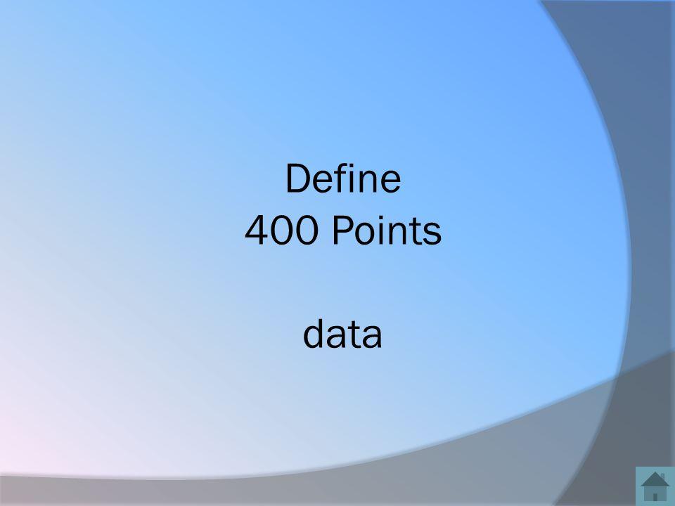 Define 400 Points data