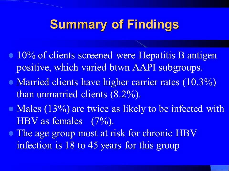 Summary of Findings 10% of clients screened were Hepatitis B antigen positive, which varied btwn AAPI subgroups.