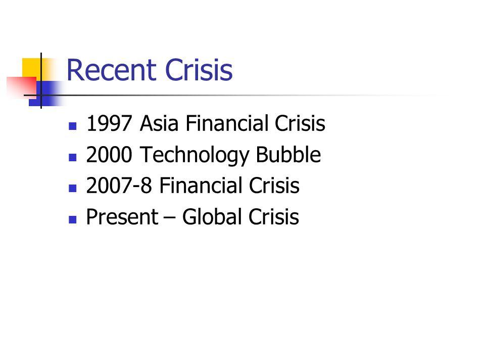 Recent Crisis 1997 Asia Financial Crisis 2000 Technology Bubble 2007-8 Financial Crisis Present – Global Crisis