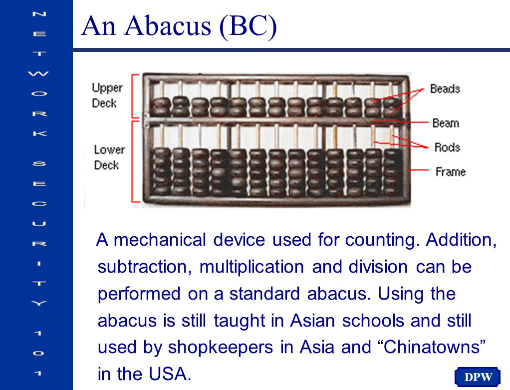 DPW An Abacus (BC) A mechanical device used for counting.