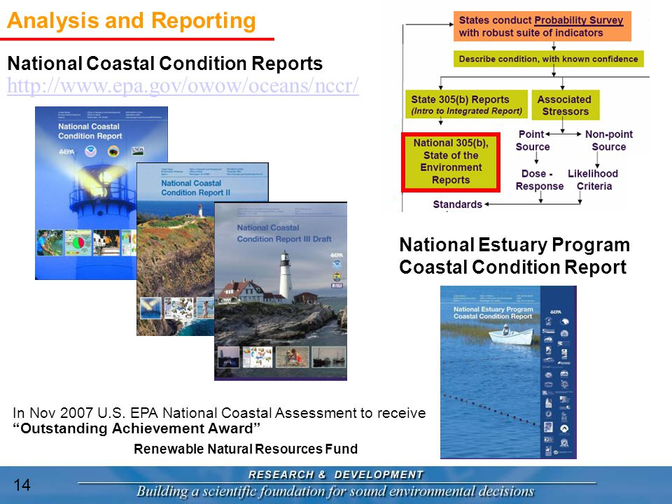 Analysis and Reporting National Coastal Condition Reports National Estuary Program Coastal Condition Report In Nov 2007 U.S.