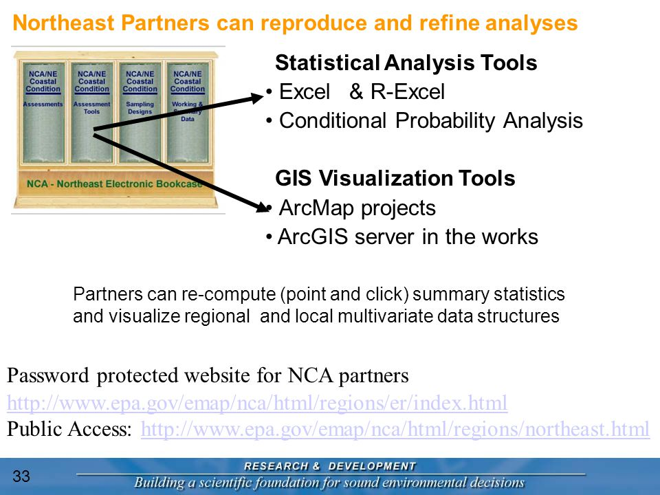 Statistical Analysis Tools Excel & R-Excel Conditional Probability Analysis GIS Visualization Tools ArcMap projects ArcGIS server in the works Northeast Partners can reproduce and refine analyses Partners can re-compute (point and click) summary statistics and visualize regional and local multivariate data structures 33 http://www.epa.gov/emap/nca/html/regions/er/index.html http://www.epa.gov/emap/nca/html/regions/er/index.html Public Access: http://www.epa.gov/emap/nca/html/regions/northeast.htmlhttp://www.epa.gov/emap/nca/html/regions/northeast.html Password protected website for NCA partners
