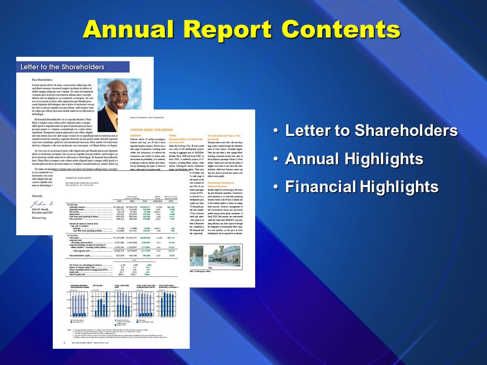 Describe the components of an annual report. Objective