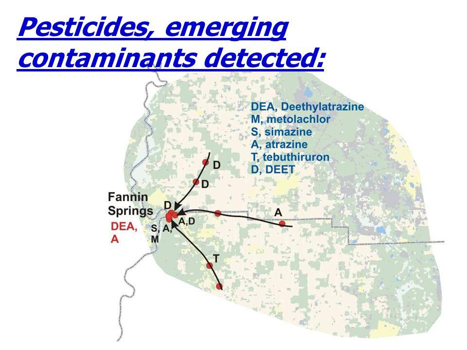 Pesticides, emerging contaminants detected: