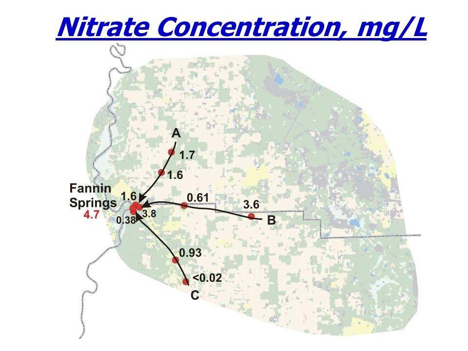 15 N/ 14 N of Nitrate, per mil